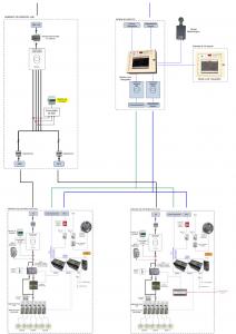 Switch Heater Architecture - Logytel